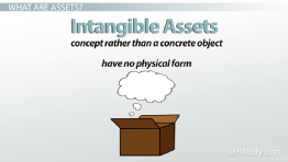 What Are Assets? - Definition & Examples