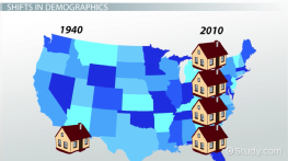 Demographic Shifts in Household Composition: Reasons & Consequences