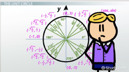 Reference Angles & the Unit Circle - Video & Lesson ...