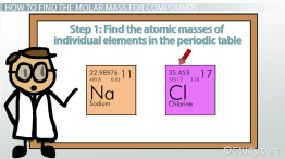 What is Molar Mass? - Definition, Formula & Examples