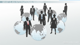 International Market: Definition & Explanation