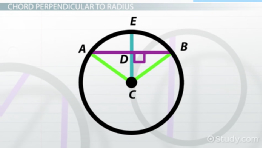 Chord Theorems of Circles in Geometry