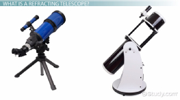 Refracting Telescope: Definition, Parts & Facts