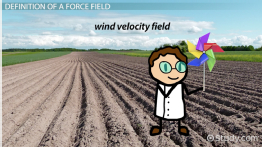 Force Field: Definition, Theory & Example
