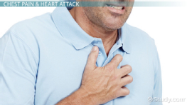 Choking, Chest Pain & Heart Attack: First Aid