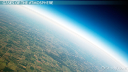 What is Atmosphere? - Layers, Gases & Pressure