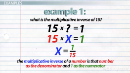 Multiplicative Inverse: Definition, Property & Examples