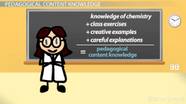 Pedagogical Content Knowledge: Definition & Explanation