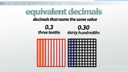 What Are Equivalent Decimals? - Definition & Examples