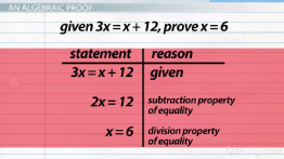 Standard 3: Construct Viable Arguments & Critique the Reasoning of Others