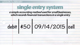 Manual Accounting System: Definition, Advantages & Disadvantages