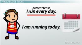 What is the Progressive Verb Tense? - Definition & Examples