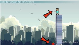 Air Resistance: Definition, Formula & Examples