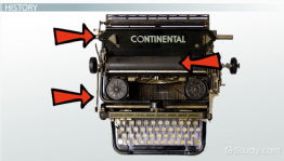 Typewriters: History & Types