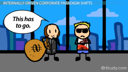 What is a Paradigm Shift in Business? - Definition & Examples