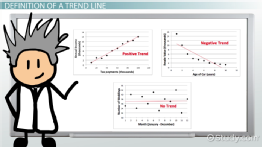 how to get the equation of a trendline in excel