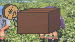 Crop Lien: System & Definition