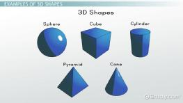 What are 3D Shapes? - Definition & Examples