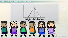 Sampling Distributions & the Central Limit Theorem: Definition, Formula & Examples