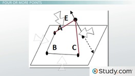 Collinear points in geometry definition examples video lesson what are coplanar points definition examples fandeluxe Choice Image