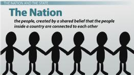 Nation State: Definition, Examples & Characteristics