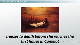 The Lady of Shalott by Tennyson: Summary, Poem Analysis & Interpretation