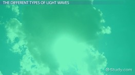 Light Waves: Definition, Types & Uses
