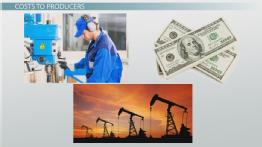 Identifying Fixed Costs & Variable Costs for Producers