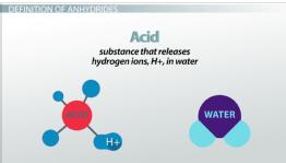 Acid & Base Anhydrides: Definition & Examples