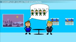 What Is Collective Bargaining? - Definition & Process