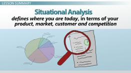 Situational Analysis in Marketing: Examples, Definition & Format