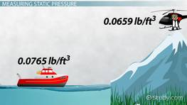What is  Static Pressure? - Definition & Formula