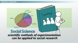 Sociological Research: Approaches & Designs
