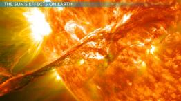Solar Flares, Solar Prominences & Coronal Mass Ejections