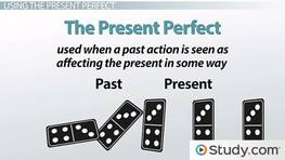 Spanish Grammar: The Present Perfect Tense