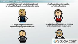 Starting a Lawsuit: Parties & Beginning Process