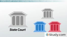 State Court System: Structure & Overview