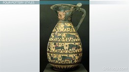 Ancient Greek Pottery: Types, History & Facts