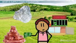 What Is Supply Chain Integration? - Definition & Overview