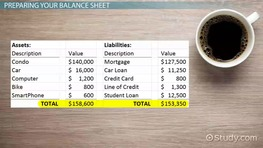 Personal Balance Sheet: Uses & Examples