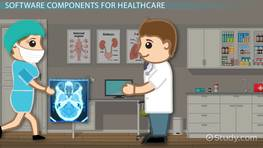 Computer Software in Healthcare: Components & Role