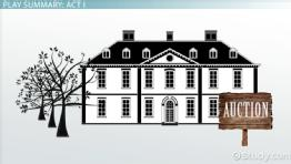 a dolls house york notes for alevel