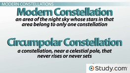 The Constellations: Definition & Name Origins