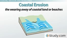 The Effects of Coastal Erosion on Shoreline Features