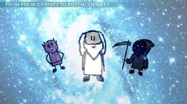 The Evolution from Premodern to Modern & Postmodern Societies