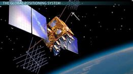 The Global Positioning System and Its Uses