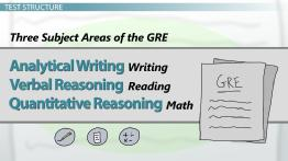The GRE Test Structure