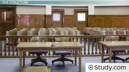 The Juvenile Court System: History & Structure