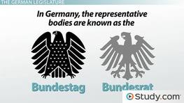 The Legislative Branch of the Federal Republic of Germany: Bundestag and the Bundesrat