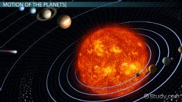The Apparent Motion of Stars & Planets